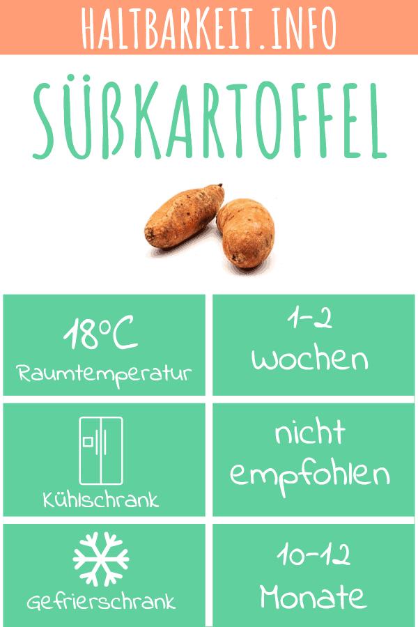 Wie lange sind Süßkartoffeln haltbar?