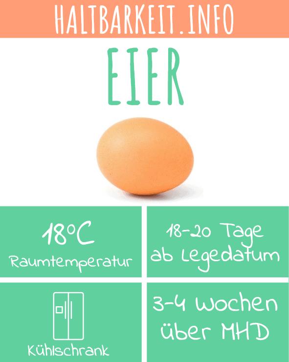 Haltbarkeit Hartgekochte Eier